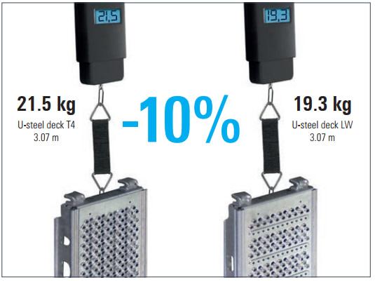 Nauji sumažinto svorio LW plieniniai paklotai